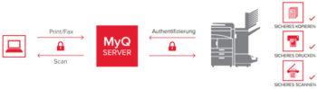 MyQ Business / MyQ Business Pro / Nuance Autostore